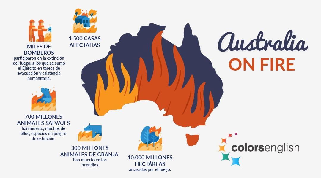 colors incendios australia