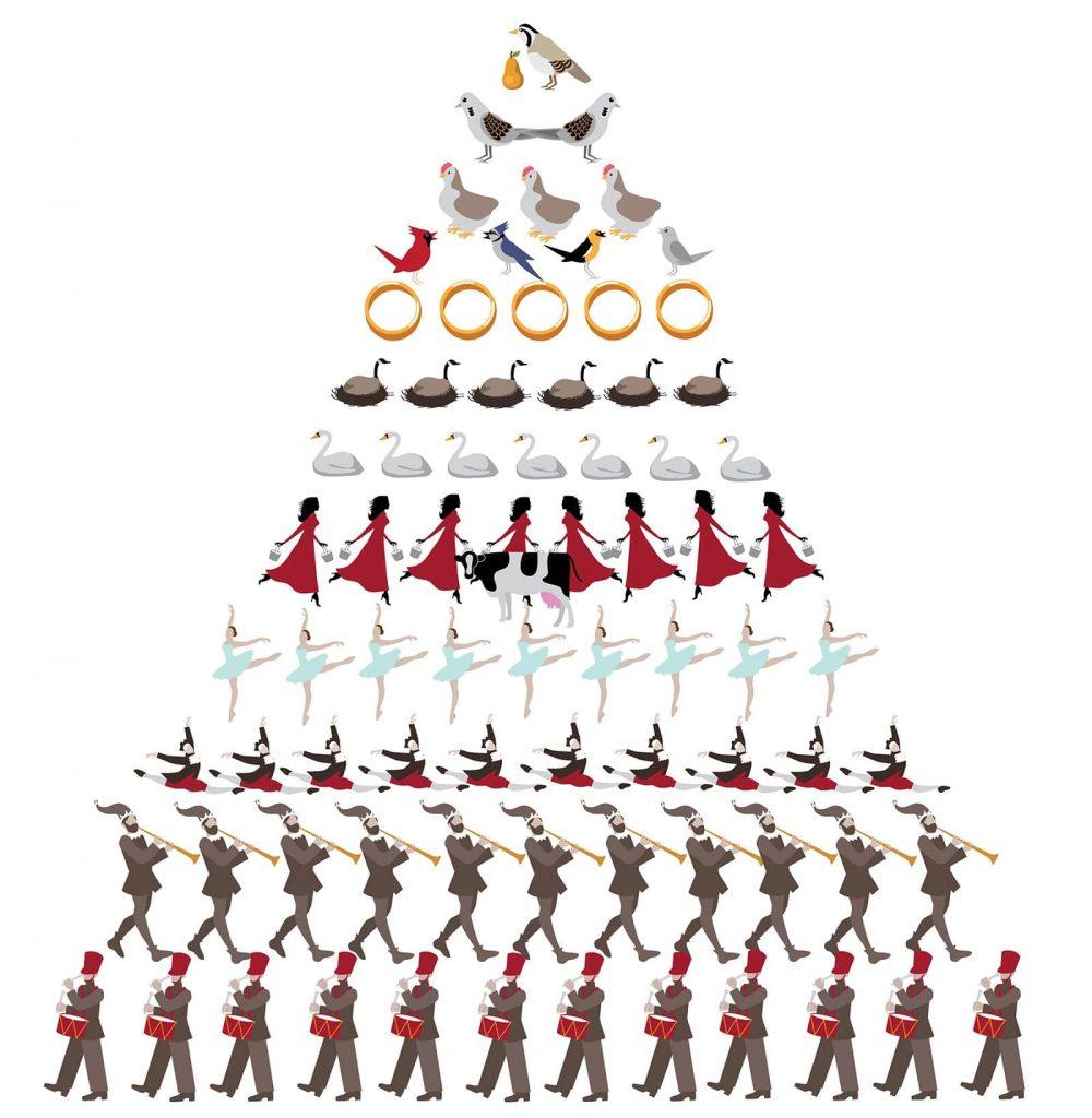Tradicional canción navideña Twelve Days of Christmas
