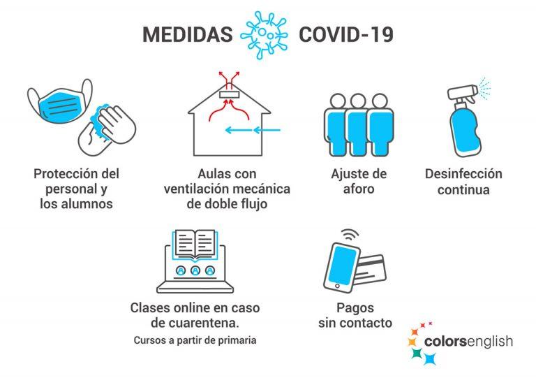 Colors Protocolo Covid